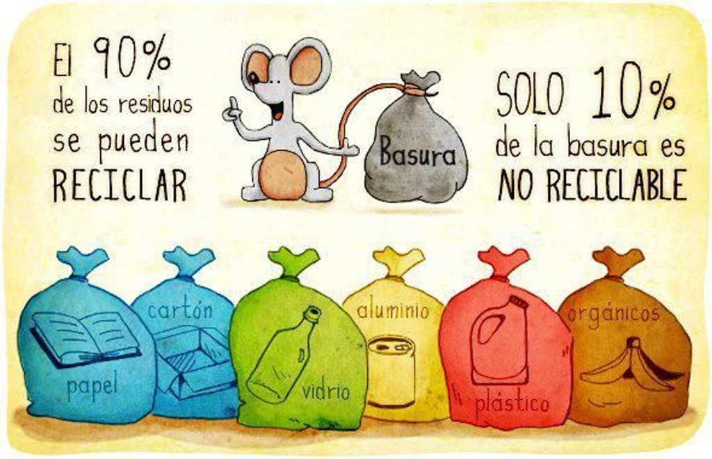 Que podemos reciclar 2